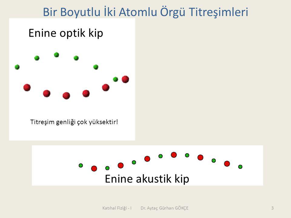 Katıhal Fiziği - I Dr. Aytaç Gürhan GÖKÇE3 Titreşim genliği çok yüksektir! Bir Boyutlu İki Atomlu Örgü Titreşimleri Enine optik kip Enine akustik kip