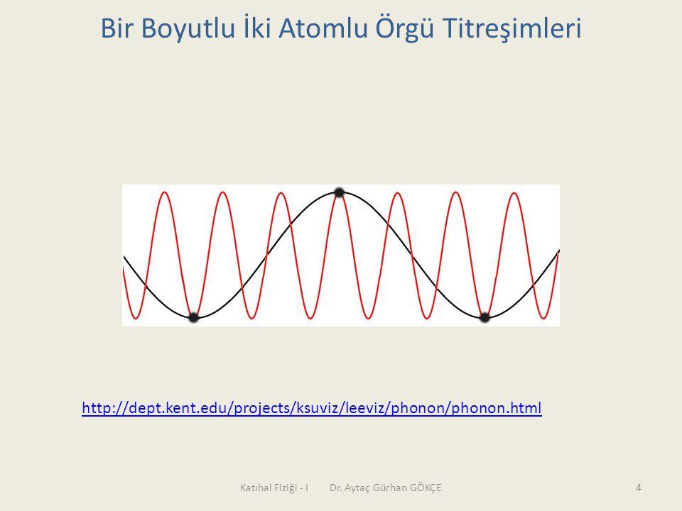 Katıhal Fiziği - I Dr. Aytaç Gürhan GÖKÇE4 Bir Boyutlu İki Atomlu Örgü Titreşimleri http://dept.kent.edu/projects/ksuviz/leeviz/phonon/phonon.html