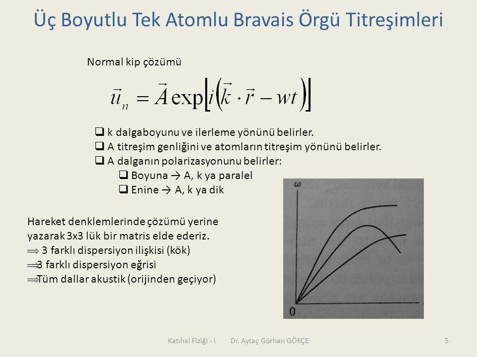 Katıhal Fiziği - I Dr. Aytaç Gürhan GÖKÇE5 Üç Boyutlu Tek Atomlu Bravais Örgü Titreşimleri Normal kip çözümü  k dalgaboyunu ve ilerleme yönünü belirl