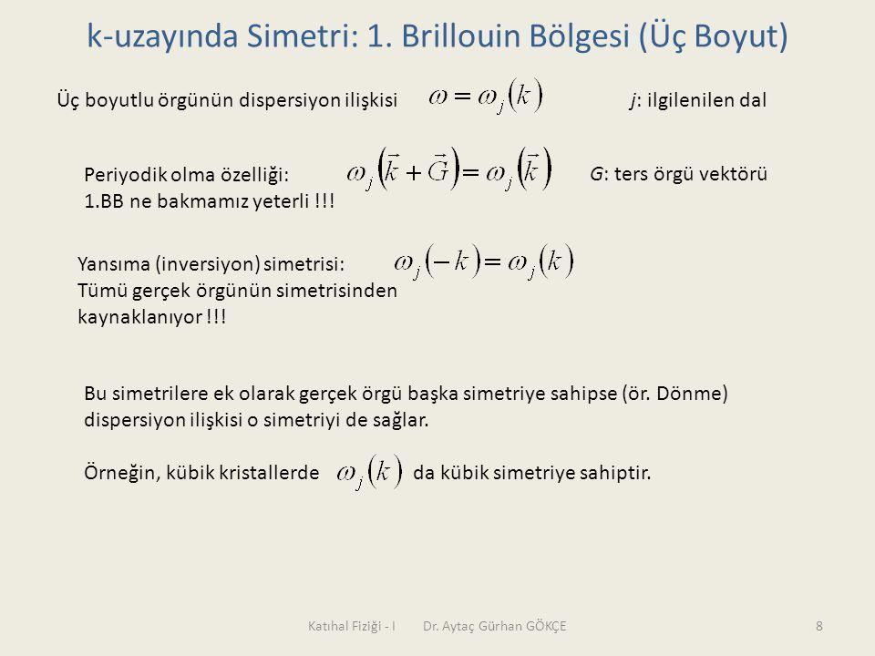 Katıhal Fiziği - I Dr. Aytaç Gürhan GÖKÇE8 k-uzayında Simetri: 1. Brillouin Bölgesi (Üç Boyut) Üç boyutlu örgünün dispersiyon ilişkisi Periyodik olma
