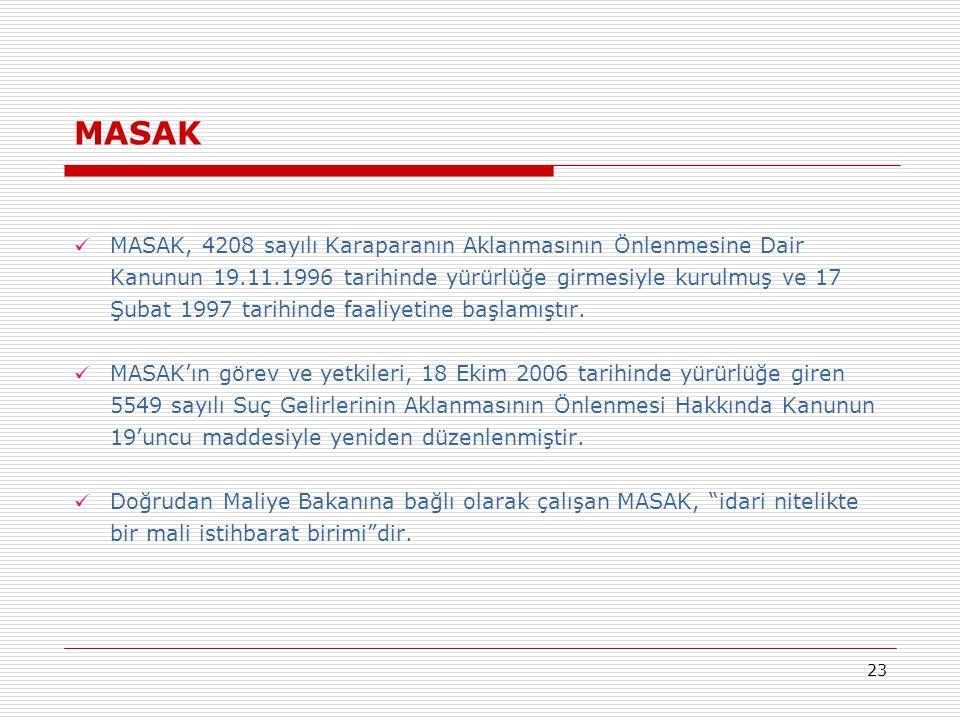 23 MASAK  MASAK, 4208 sayılı Karaparanın Aklanmasının Önlenmesine Dair Kanunun 19.11.1996 tarihinde yürürlüğe girmesiyle kurulmuş ve 17 Şubat 1997 ta