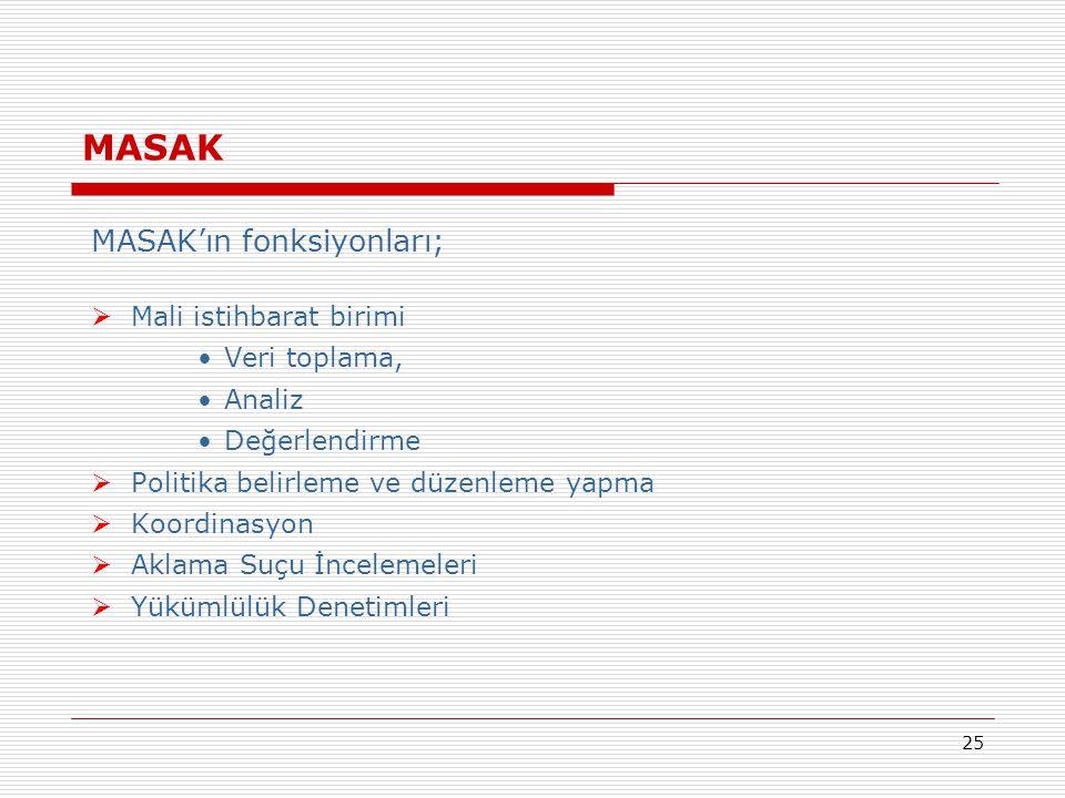 25 MASAK MASAK'ın fonksiyonları;  Mali istihbarat birimi •Veri toplama, •Analiz •Değerlendirme  Politika belirleme ve düzenleme yapma  Koordinasyon