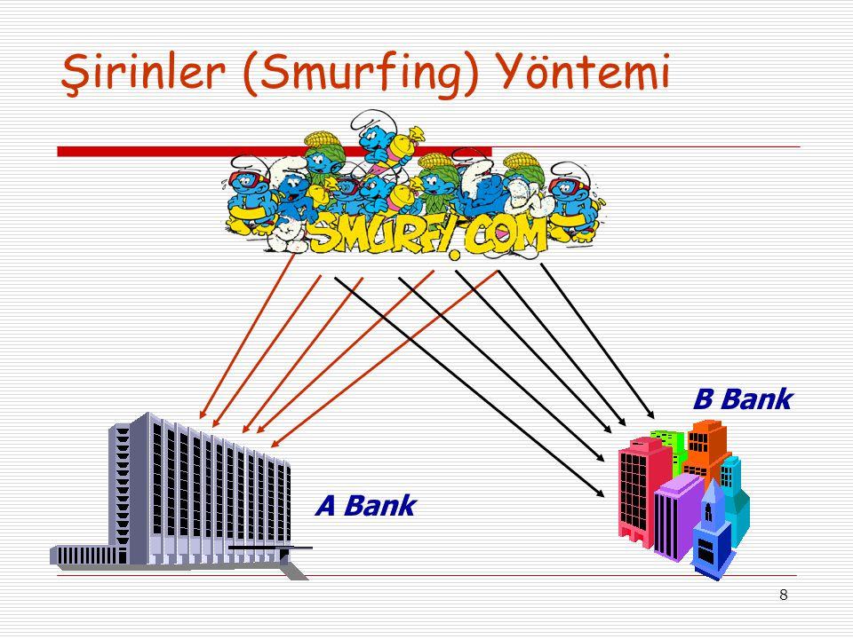 8 Şirinler (Smurfing) Yöntemi A Bank B Bank