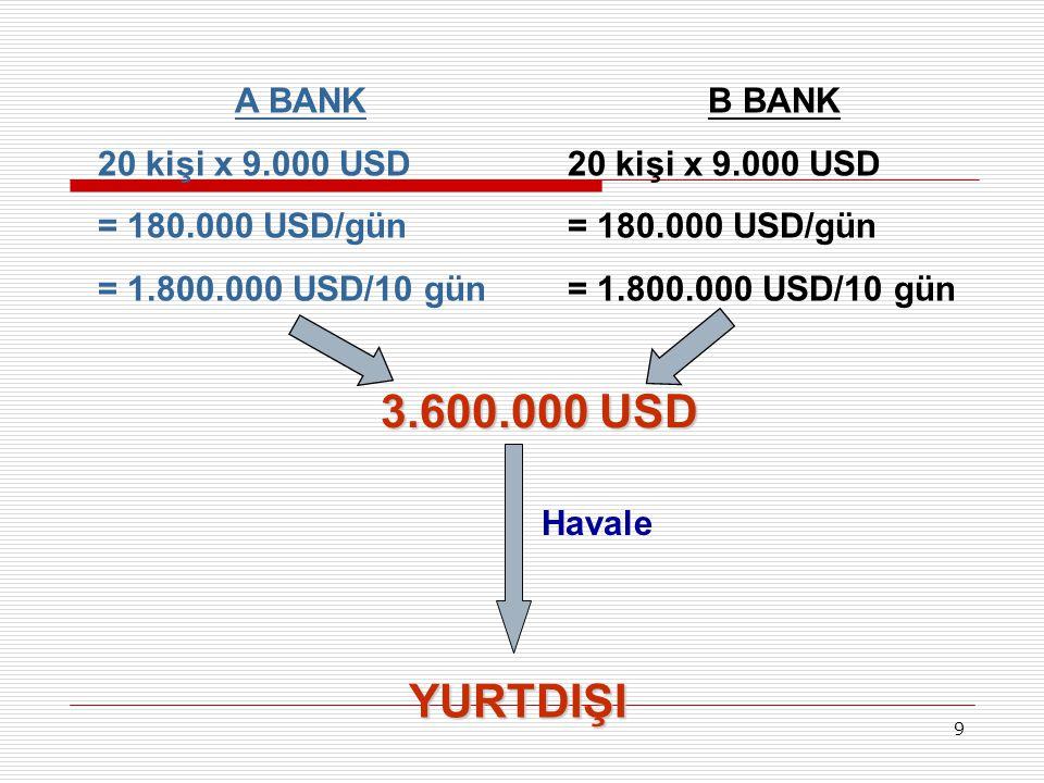 9 A BANK 20 kişi x 9.000 USD = 180.000 USD/gün = 1.800.000 USD/10 gün B BANK 20 kişi x 9.000 USD = 180.000 USD/gün = 1.800.000 USD/10 gün 3.600.000 US