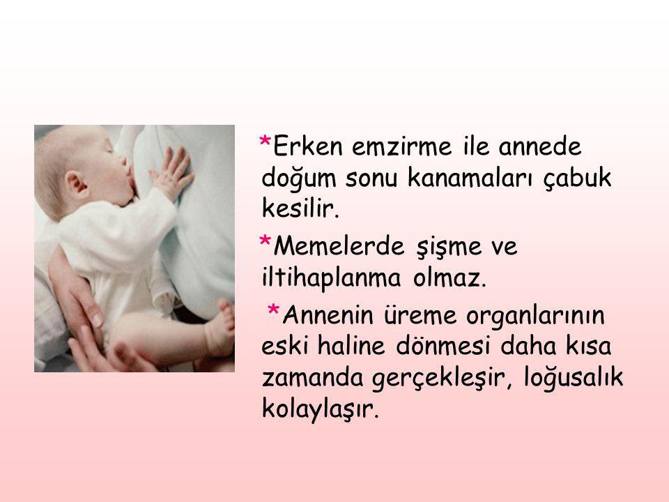 *Erken emzirme ile annede doğum sonu kanamaları çabuk kesilir. *Memelerde şişme ve iltihaplanma olmaz. *Annenin üreme organlarının eski haline dönmesi