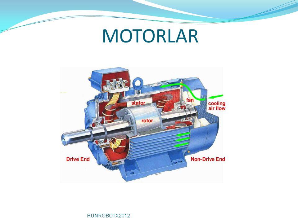 MOTORLAR HUNROBOTX2012