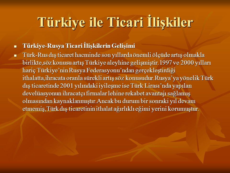 Türkiye ile Ticari İlişkiler  Türkiye-Rusya Ticari İlişkilerin Gelişimi  Türk-Rus dış ticaret hacminde son yıllarda önemli ölçüde artış olmakla birl