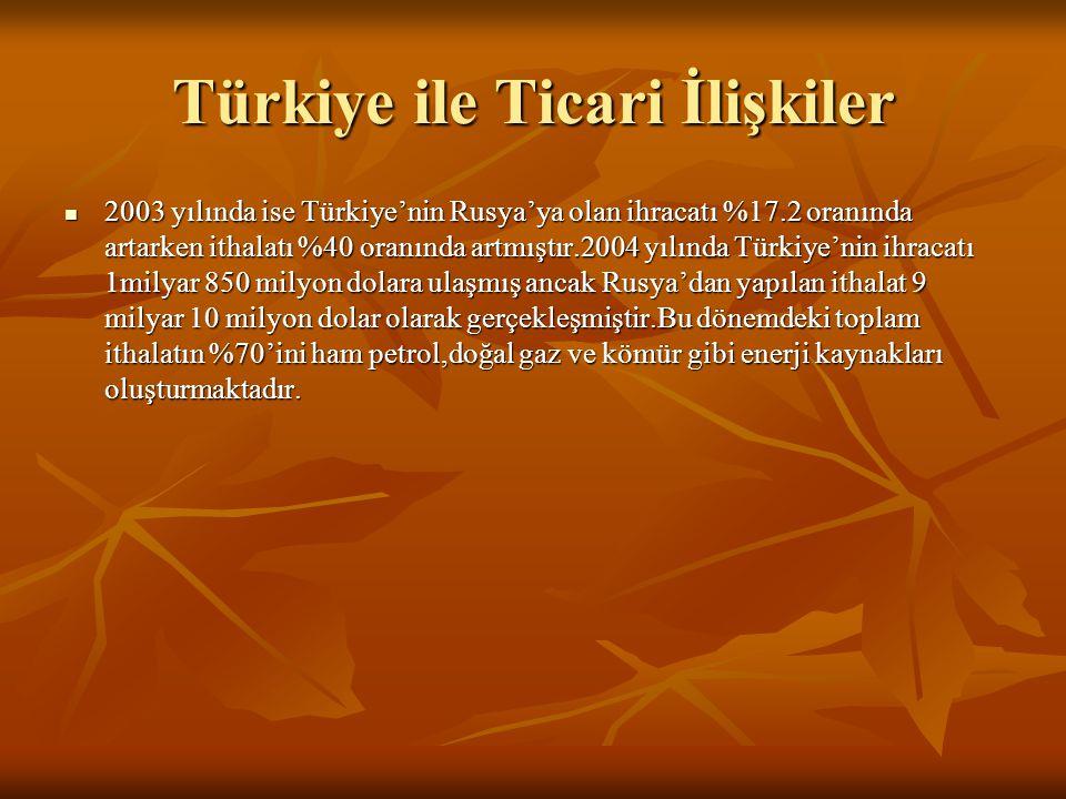 Türkiye ile Ticari İlişkiler  2003 yılında ise Türkiye'nin Rusya'ya olan ihracatı %17.2 oranında artarken ithalatı %40 oranında artmıştır.2004 yılınd