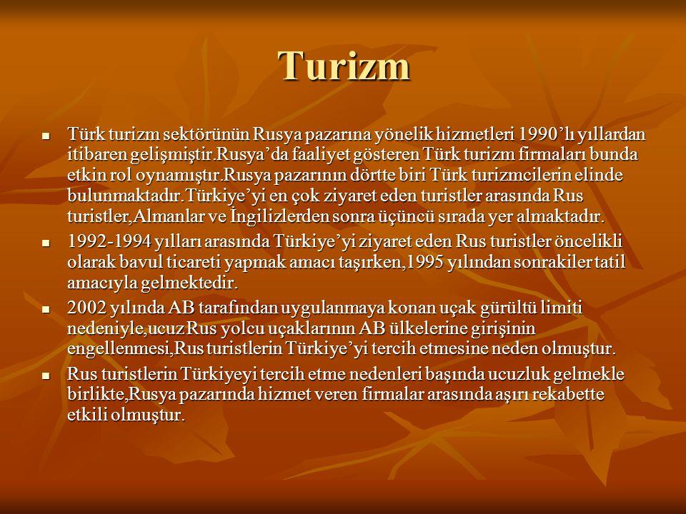 Turizm  Türk turizm sektörünün Rusya pazarına yönelik hizmetleri 1990'lı yıllardan itibaren gelişmiştir.Rusya'da faaliyet gösteren Türk turizm firmal