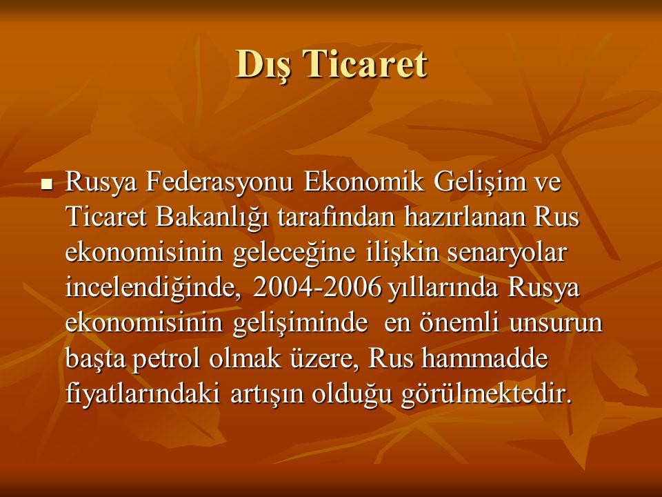 Türkiye'nin Bavul Ticareti Gelirleri(Milyon Dolar) YILLARGELİRLERDEĞİŞİM(%) 19968.842- 19975.849-33,3 19983.689-36,9 19992.255-38,8 20002.94630,6 20013.0393,1 20023.73620,9 20033.599-3,7 Kaynak:DİE ve TCMB