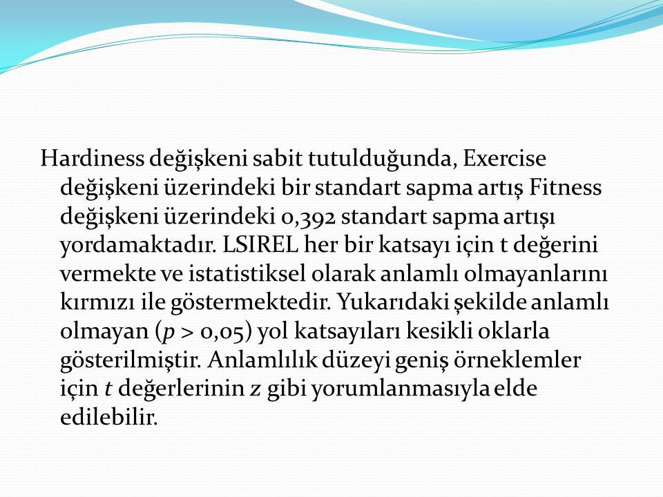 Hardiness değişkeni sabit tutulduğunda, Exercise değişkeni üzerindeki bir standart sapma artış Fitness değişkeni üzerindeki 0,392 standart sapma artış