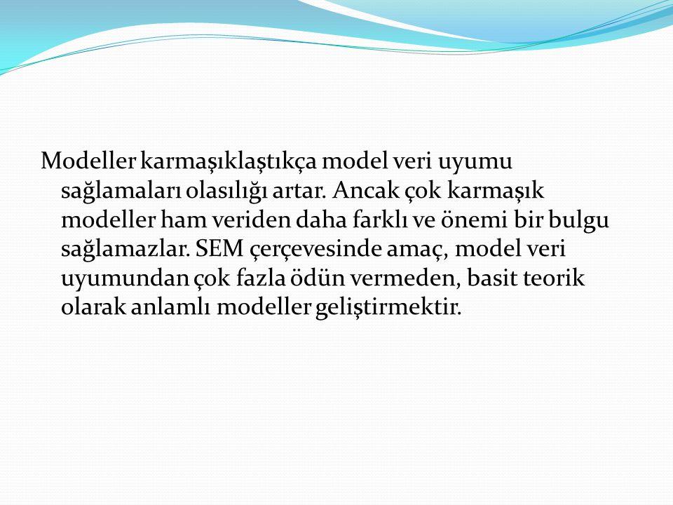 Modeller karmaşıklaştıkça model veri uyumu sağlamaları olasılığı artar. Ancak çok karmaşık modeller ham veriden daha farklı ve önemi bir bulgu sağlama