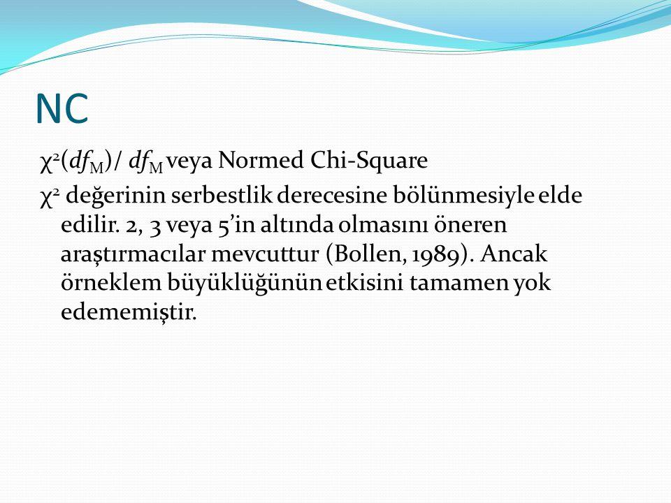 NC χ 2 (df M )/ df M veya Normed Chi-Square χ 2 değerinin serbestlik derecesine bölünmesiyle elde edilir. 2, 3 veya 5'in altında olmasını öneren araşt