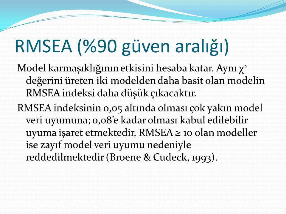 RMSEA (%90 güven aralığı) Model karmaşıklığının etkisini hesaba katar. Aynı χ 2 değerini üreten iki modelden daha basit olan modelin RMSEA indeksi dah