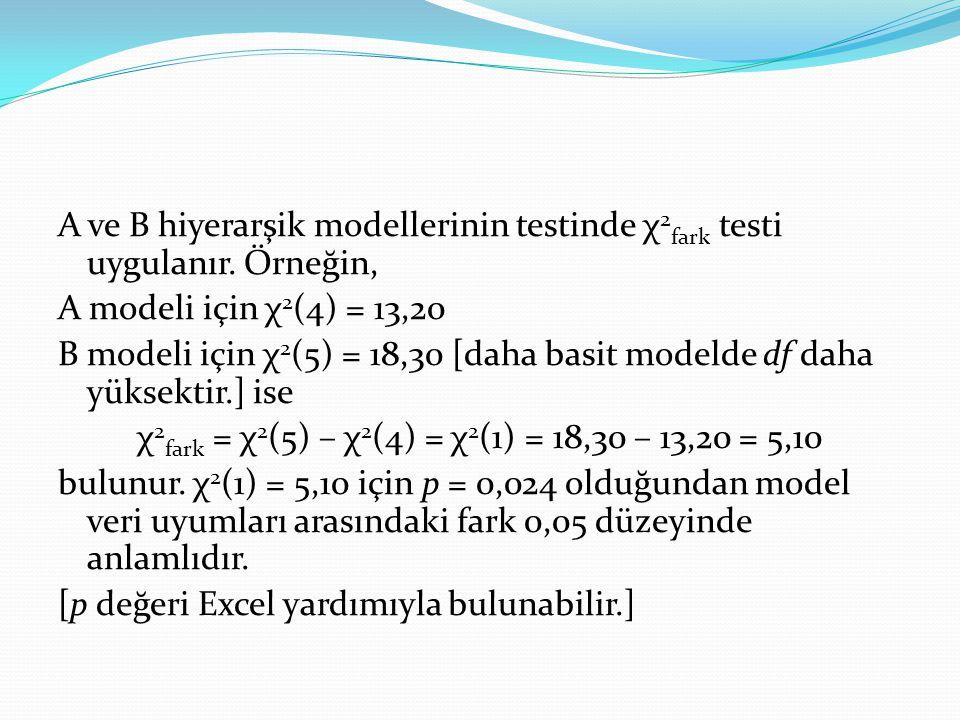 A ve B hiyerarşik modellerinin testinde χ 2 fark testi uygulanır. Örneğin, A modeli için χ 2 (4) = 13,20 B modeli için χ 2 (5) = 18,30 [daha basit mod