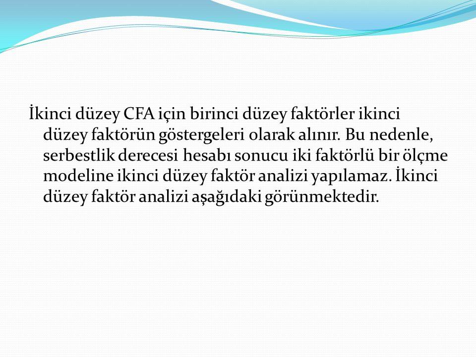 İkinci düzey CFA için birinci düzey faktörler ikinci düzey faktörün göstergeleri olarak alınır. Bu nedenle, serbestlik derecesi hesabı sonucu iki fakt