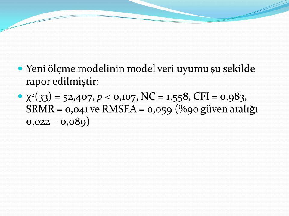  Yeni ölçme modelinin model veri uyumu şu şekilde rapor edilmiştir:  χ 2 (33) = 52,407, p < 0,107, NC = 1,558, CFI = 0,983, SRMR = 0,041 ve RMSEA =