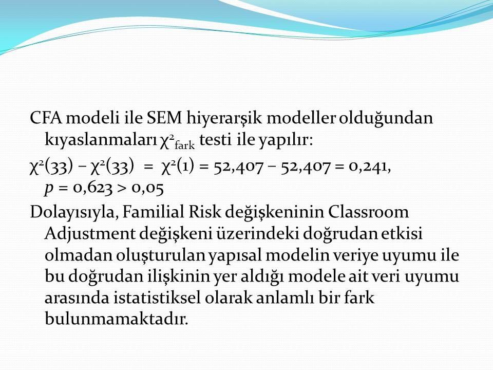 CFA modeli ile SEM hiyerarşik modeller olduğundan kıyaslanmaları χ 2 fark testi ile yapılır: χ 2 (33) – χ 2 (33) = χ 2 (1) = 52,407 – 52,407 = 0,241,