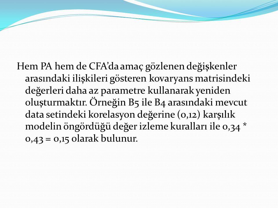 Hem PA hem de CFA'da amaç gözlenen değişkenler arasındaki ilişkileri gösteren kovaryans matrisindeki değerleri daha az parametre kullanarak yeniden ol