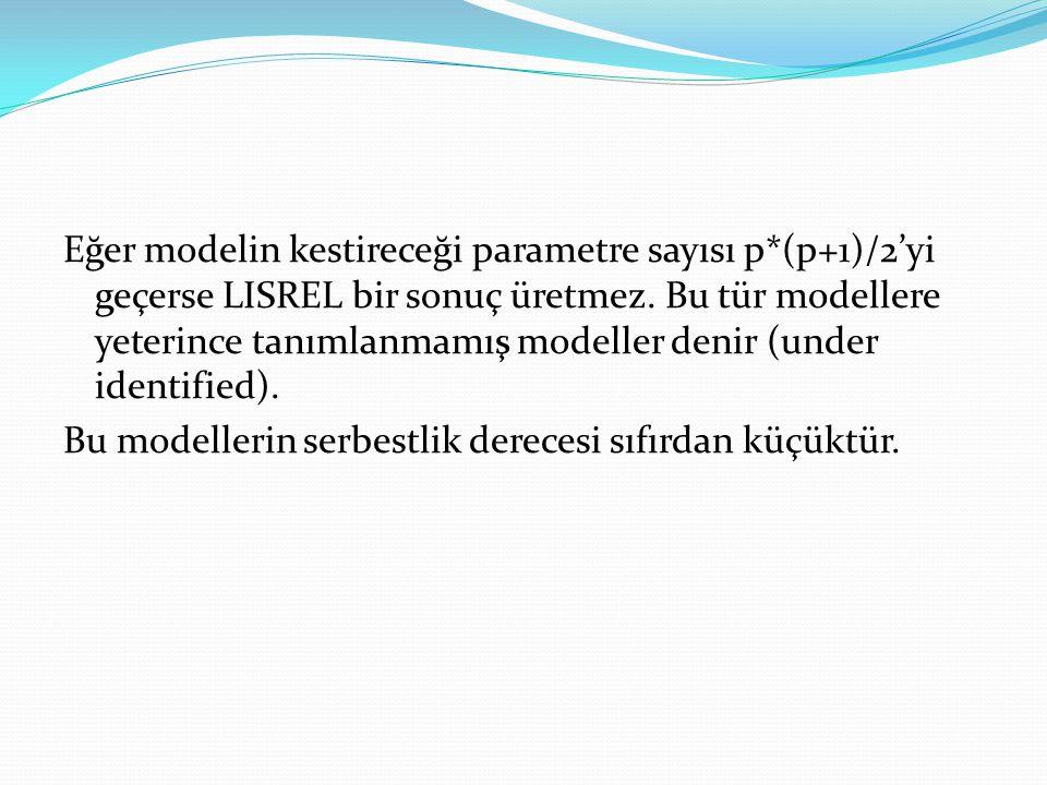 Eğer modelin kestireceği parametre sayısı p*(p+1)/2'yi geçerse LISREL bir sonuç üretmez. Bu tür modellere yeterince tanımlanmamış modeller denir (unde