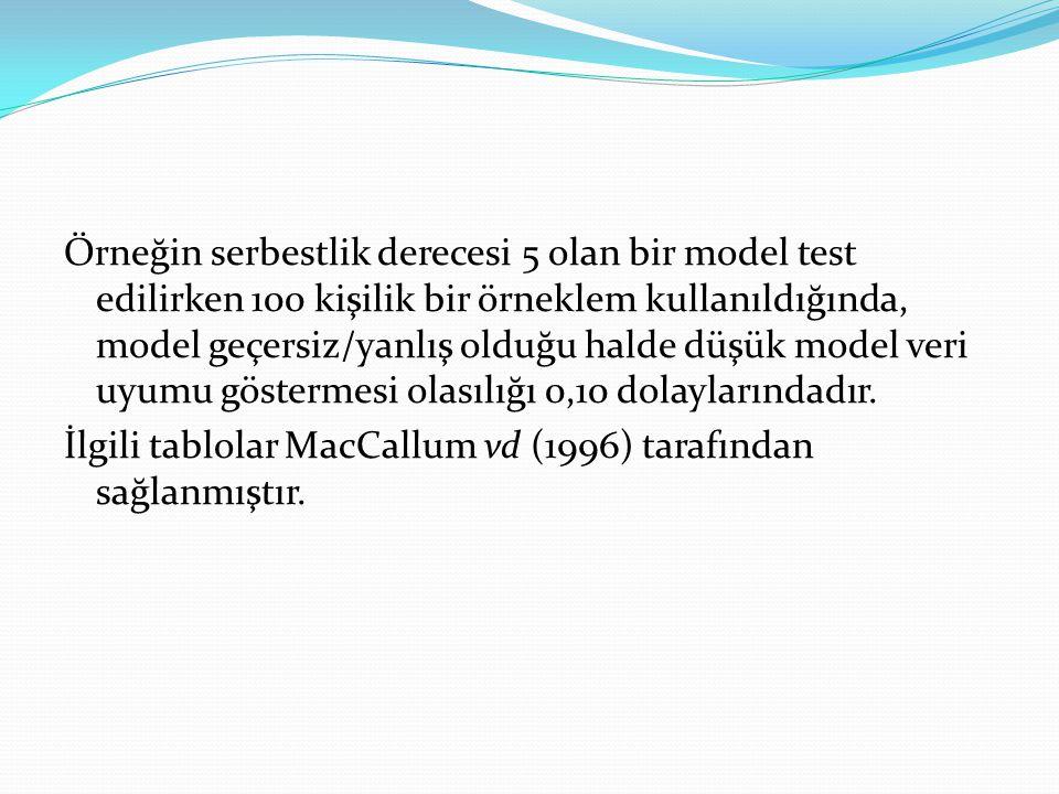 Örneğin serbestlik derecesi 5 olan bir model test edilirken 100 kişilik bir örneklem kullanıldığında, model geçersiz/yanlış olduğu halde düşük model v