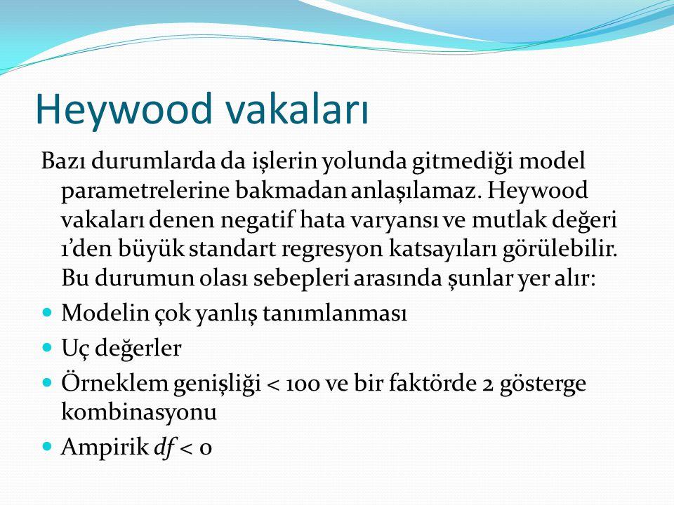 Heywood vakaları Bazı durumlarda da işlerin yolunda gitmediği model parametrelerine bakmadan anlaşılamaz. Heywood vakaları denen negatif hata varyansı