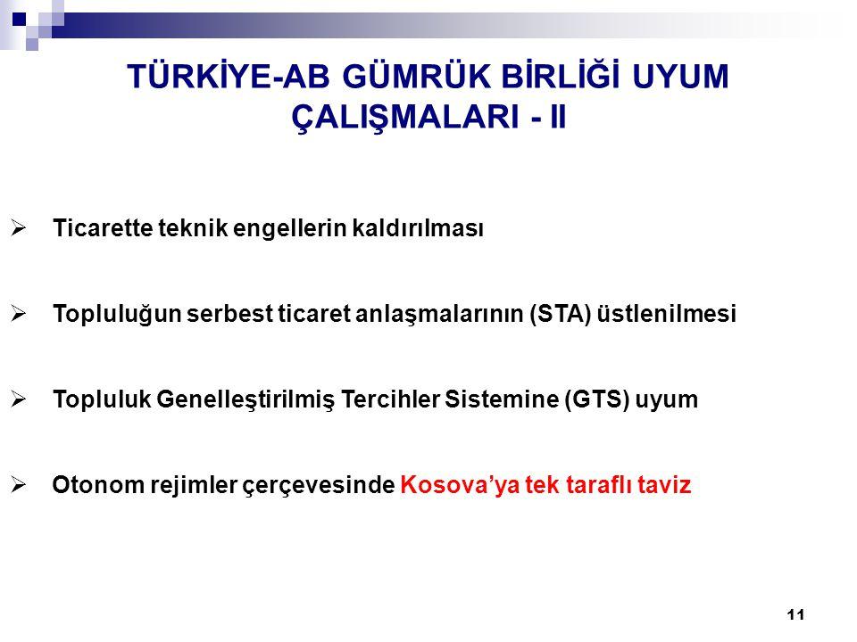 11 TÜRKİYE-AB GÜMRÜK BİRLİĞİ UYUM ÇALIŞMALARI - II  Ticarette teknik engellerin kaldırılması  Topluluğun serbest ticaret anlaşmalarının (STA) üstlenilmesi  Topluluk Genelleştirilmiş Tercihler Sistemine (GTS) uyum  Otonom rejimler çerçevesinde Kosova'ya tek taraflı taviz