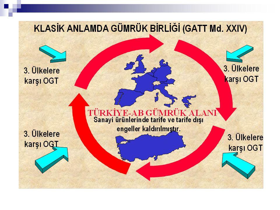18 1996-2010 döneminde, AB nin toplam ithalatı içinde Türkiye'nin payı %1,7 den %2,8'e yükselerek 7.
