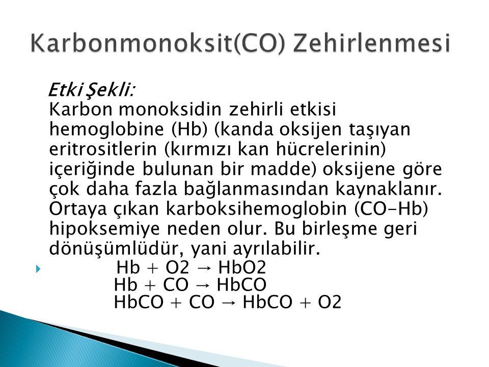 Etki Şekli: Karbon monoksidin zehirli etkisi hemoglobine (Hb) (kanda oksijen taşıyan eritrositlerin (kırmızı kan hücrelerinin) içeriğinde bulunan bir