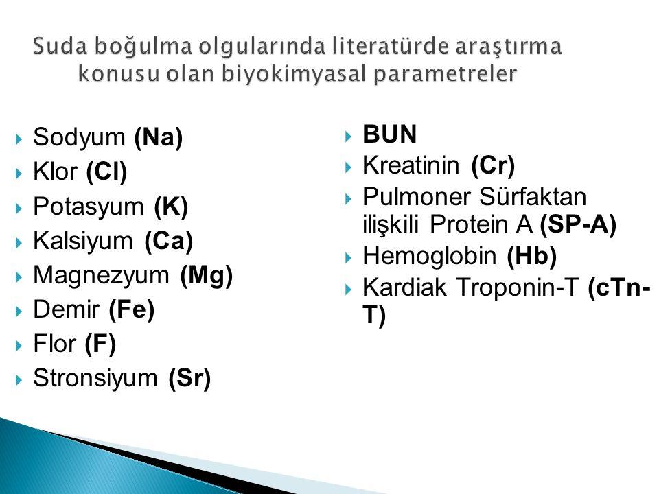 Suda boğulma olgularında literatürde araştırma konusu olan biyokimyasal parametreler  Sodyum (Na)  Klor (Cl)  Potasyum (K)  Kalsiyum (Ca)  Magnez