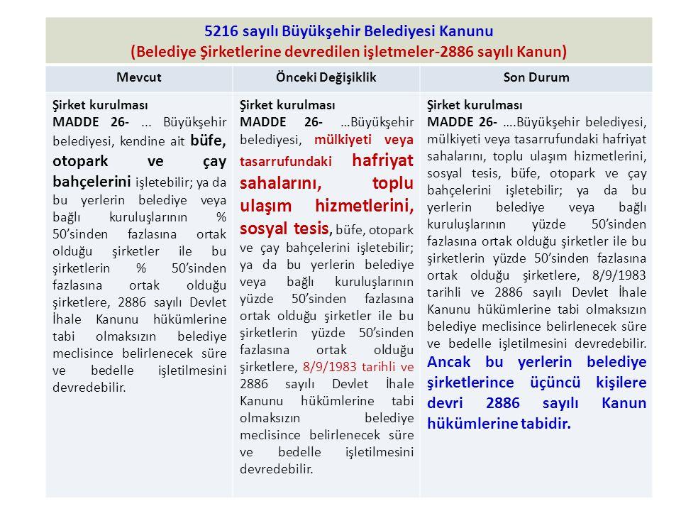5216 sayılı Büyükşehir Belediyesi Kanunu (Belediye Şirketlerine devredilen işletmeler-2886 sayılı Kanun) MevcutÖnceki DeğişiklikSon Durum Şirket kurul