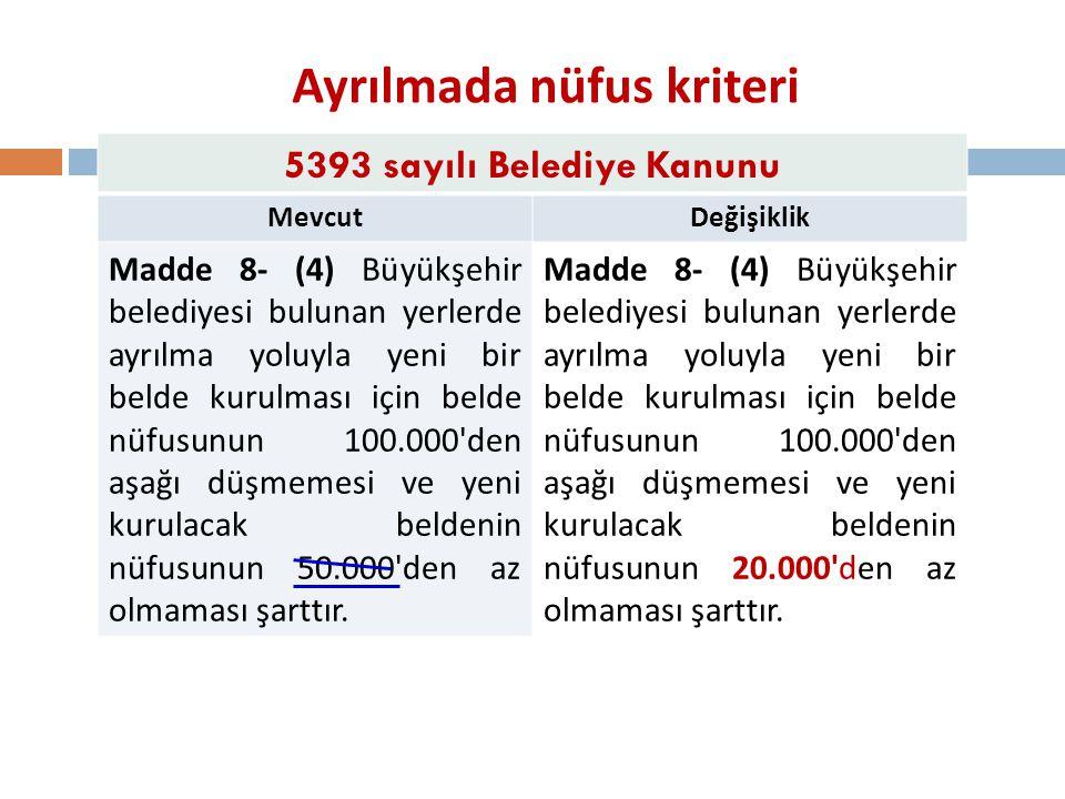 Ayrılmada nüfus kriteri 5393 sayılı Belediye Kanunu MevcutDeğişiklik Madde 8- (4) Büyükşehir belediyesi bulunan yerlerde ayrılma yoluyla yeni bir beld