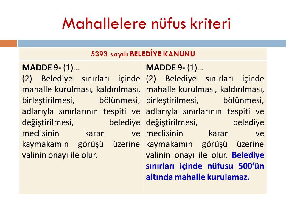 Mahallelere nüfus kriteri 5393 sayılı BELED İ YE KANUNU MADDE 9- (1)… (2) Belediye sınırları içinde mahalle kurulması, kaldırılması, birleştirilmesi,
