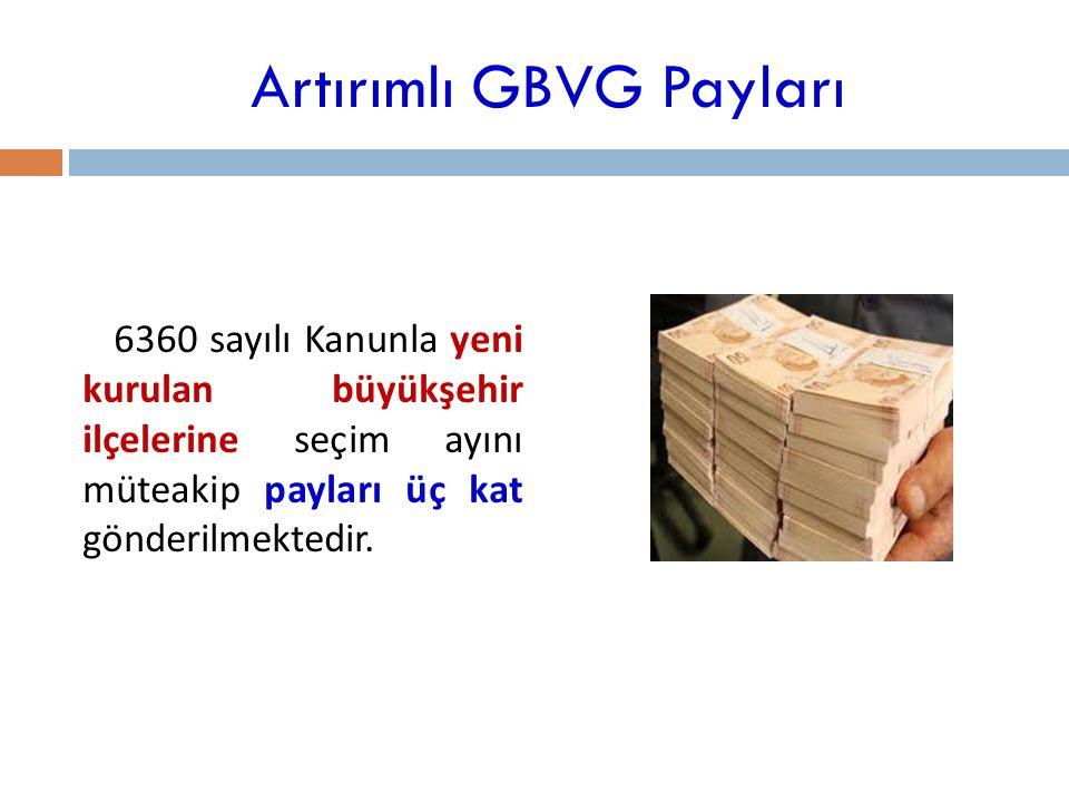 Artırımlı GBVG Payları 6360 sayılı Kanunla yeni kurulan büyükşehir ilçelerine seçim ayını müteakip payları üç kat gönderilmektedir.