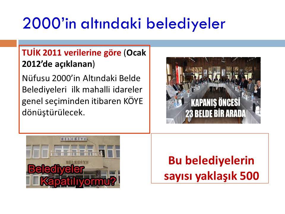 2000'in altındaki belediyeler TUİK 2011 verilerine göre (Ocak 2012'de açıklanan) Nüfusu 2000'in Altındaki Belde Belediyeleri ilk mahalli idareler gene