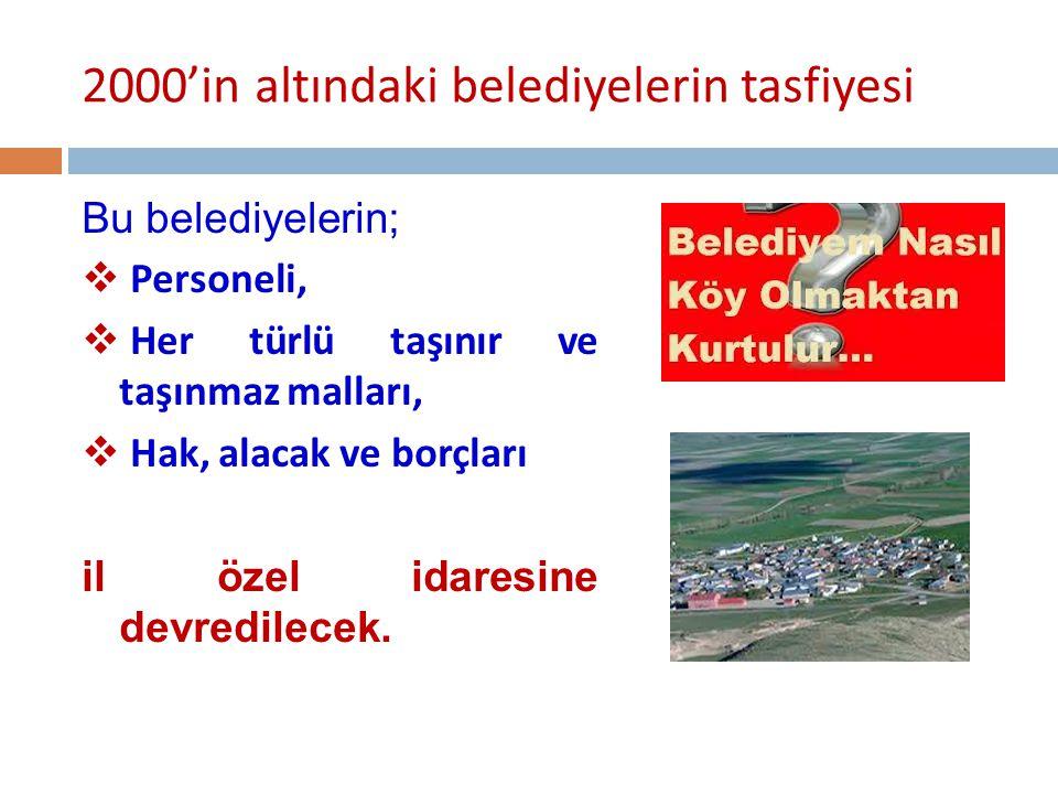 30 il özel idaresi kaldırılıyor Mevcut Büyükşehirlerde ve Yeni Büyükşehir Belediyesi Kurulan İ llerde İ l Özel İ darelerinin Tüzelkişili ğ i Kaldırılmaktadır.
