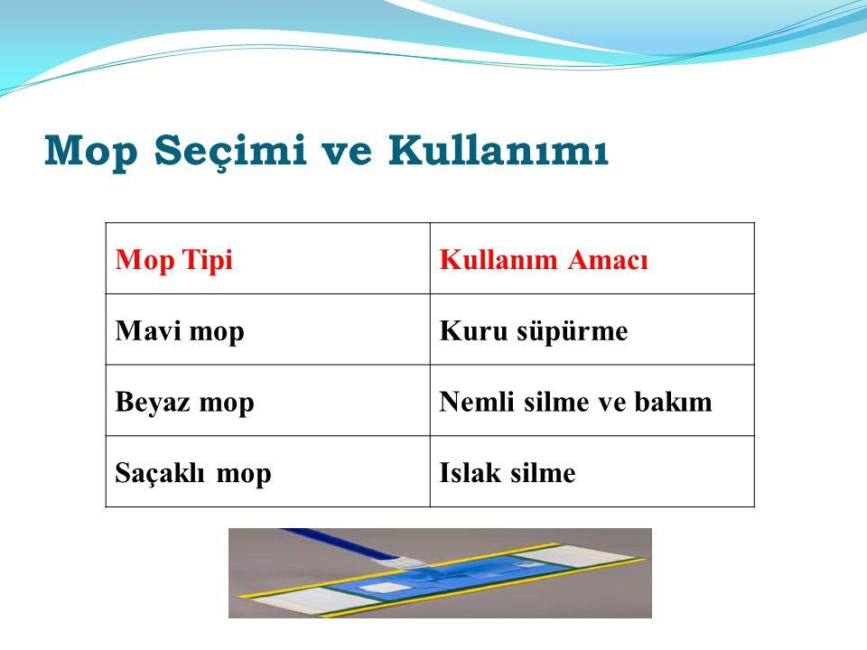 Mop Seçimi ve Kullanımı Mop TipiKullanım Amacı Mavi mopKuru süpürme Beyaz mopNemli silme ve bakım Saçaklı mopIslak silme