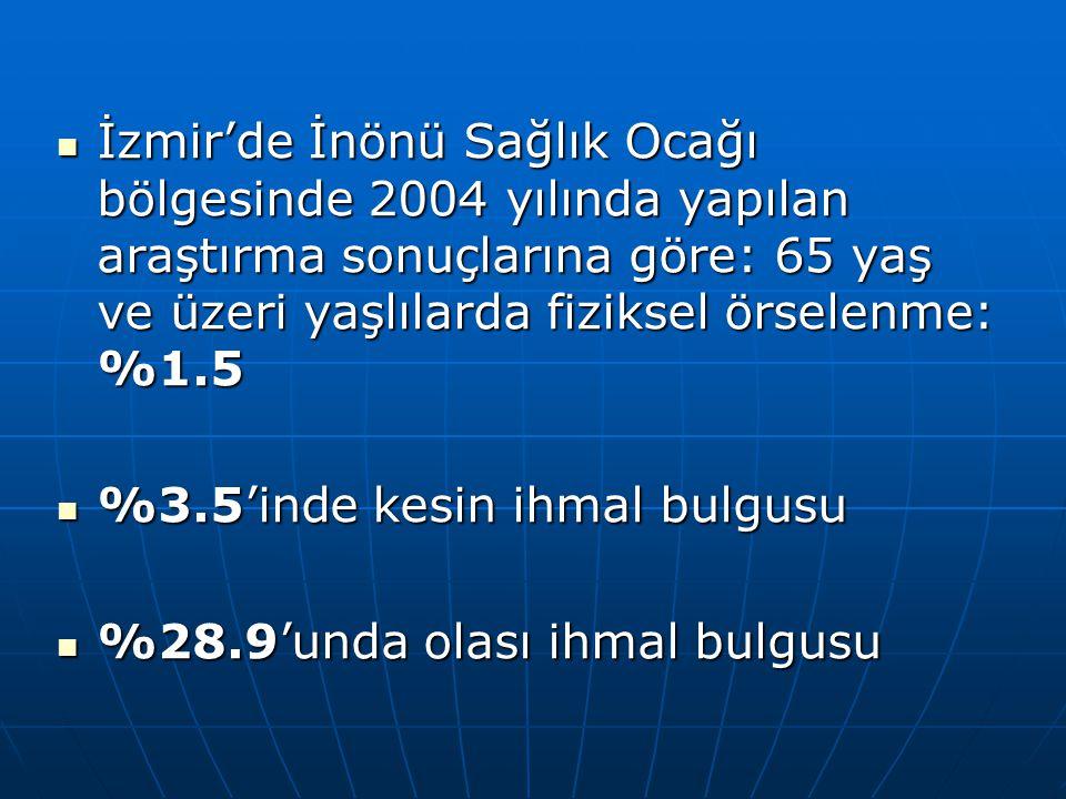  İzmir'de İnönü Sağlık Ocağı bölgesinde 2004 yılında yapılan araştırma sonuçlarına göre: 65 yaş ve üzeri yaşlılarda fiziksel örselenme: %1.5  %3.5'i