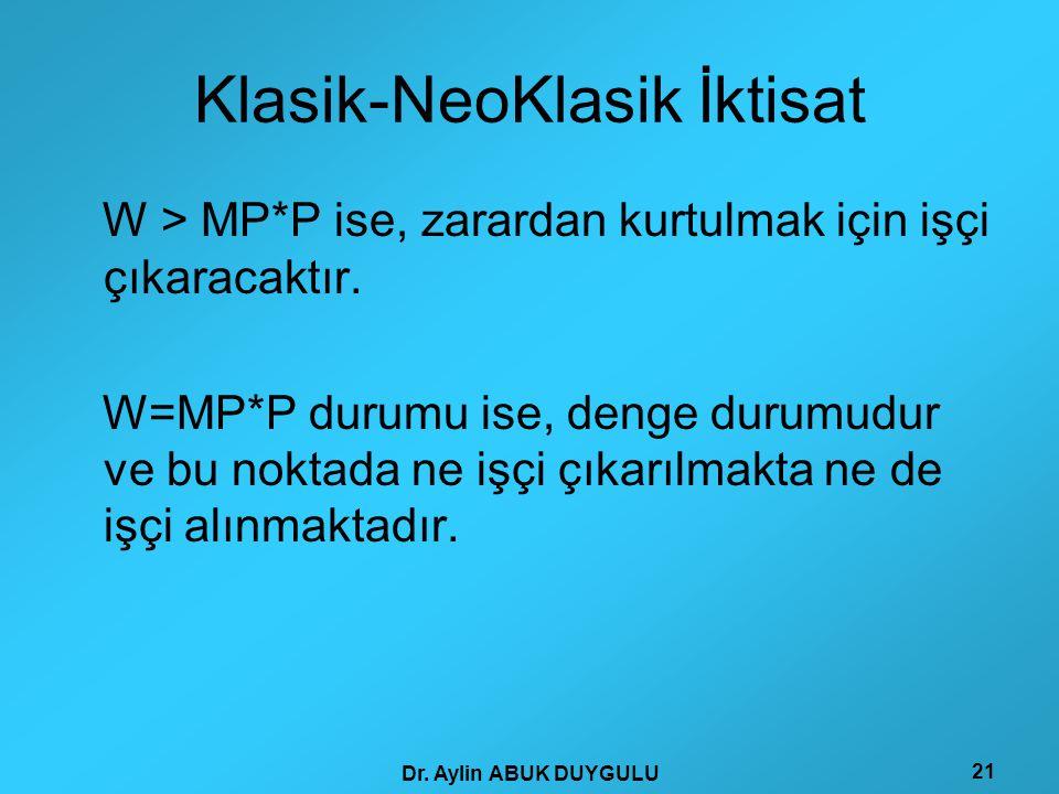 Dr. Aylin ABUK DUYGULU 21 Klasik-NeoKlasik İktisat W > MP*P ise, zarardan kurtulmak için işçi çıkaracaktır. W=MP*P durumu ise, denge durumudur ve bu n