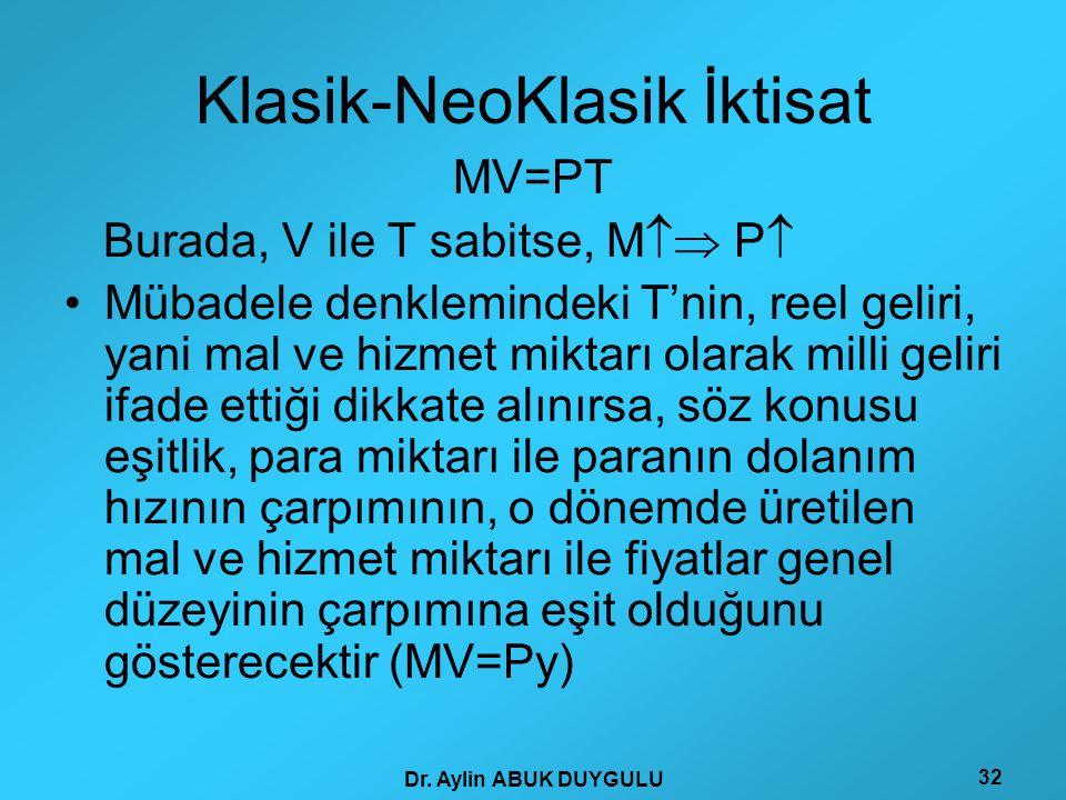 Dr. Aylin ABUK DUYGULU 32 Klasik-NeoKlasik İktisat MV=PT Burada, V ile T sabitse, M  P  •Mübadele denklemindeki T'nin, reel geliri, yani mal ve hiz