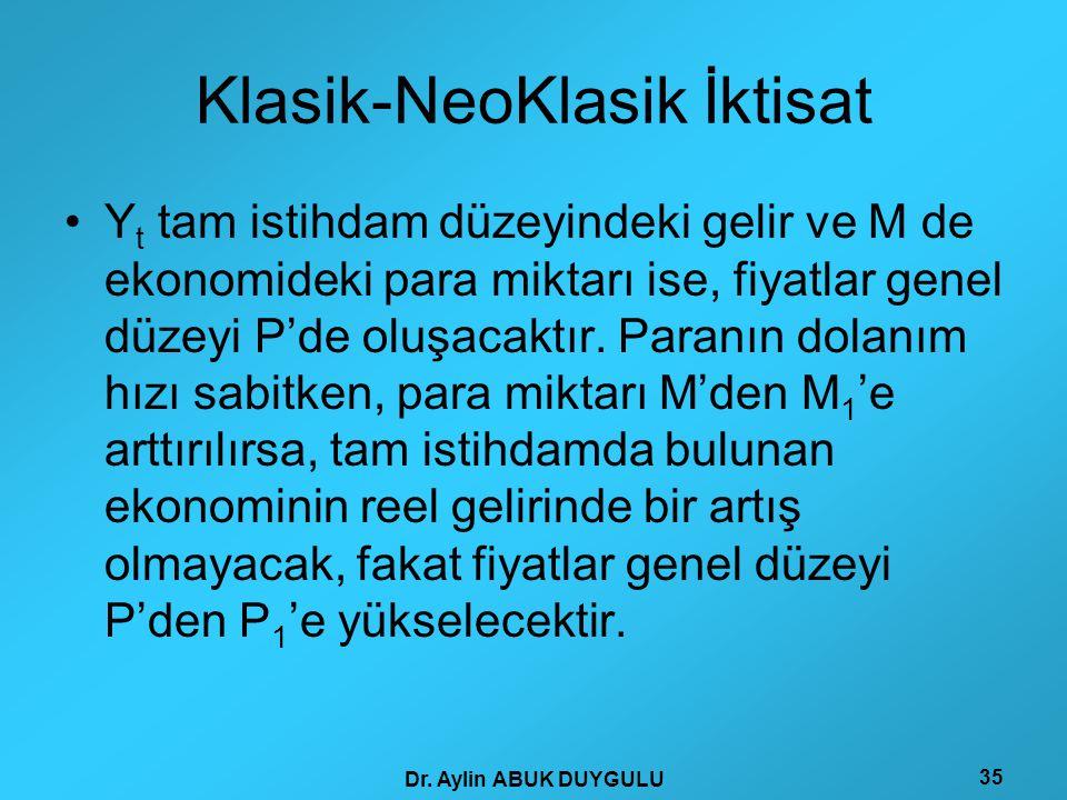 Dr. Aylin ABUK DUYGULU 35 Klasik-NeoKlasik İktisat •Y t tam istihdam düzeyindeki gelir ve M de ekonomideki para miktarı ise, fiyatlar genel düzeyi P'd