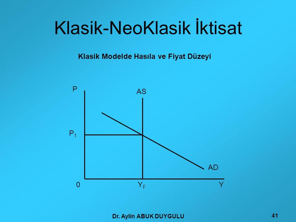 Dr. Aylin ABUK DUYGULU 41 Klasik-NeoKlasik İktisat P Y AS AD P 1 Y F 0 Klasik Modelde Hasıla ve Fiyat Düzeyi