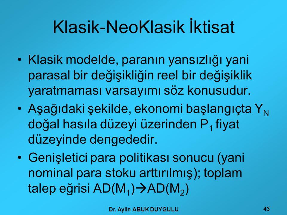 Dr. Aylin ABUK DUYGULU 43 Klasik-NeoKlasik İktisat •Klasik modelde, paranın yansızlığı yani parasal bir değişikliğin reel bir değişiklik yaratmaması v