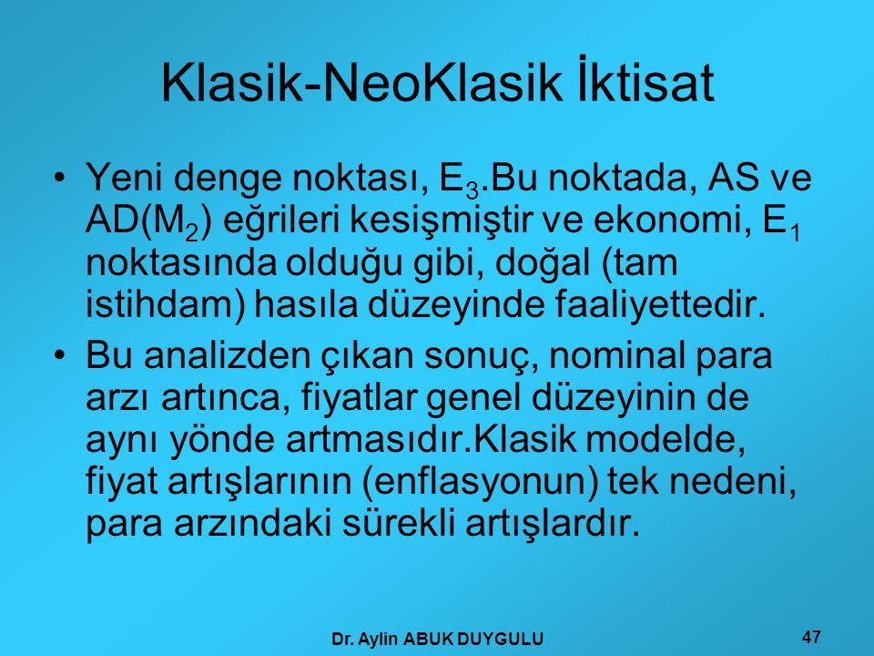 Dr. Aylin ABUK DUYGULU 47 Klasik-NeoKlasik İktisat •Yeni denge noktası, E 3.Bu noktada, AS ve AD(M 2 ) eğrileri kesişmiştir ve ekonomi, E 1 noktasında