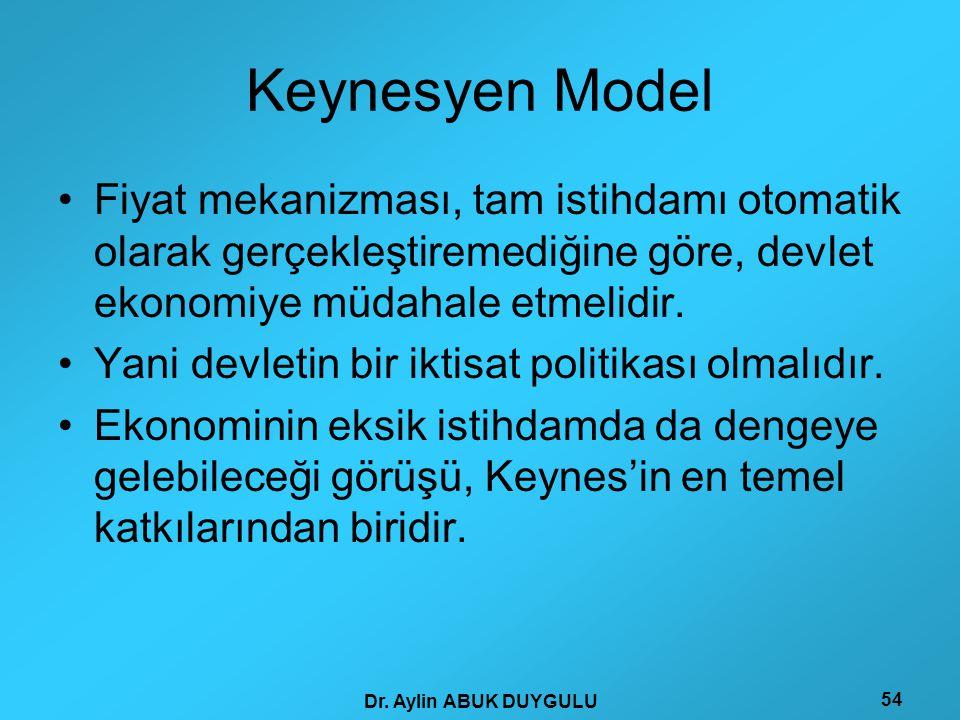 Dr. Aylin ABUK DUYGULU 54 Keynesyen Model •Fiyat mekanizması, tam istihdamı otomatik olarak gerçekleştiremediğine göre, devlet ekonomiye müdahale etme