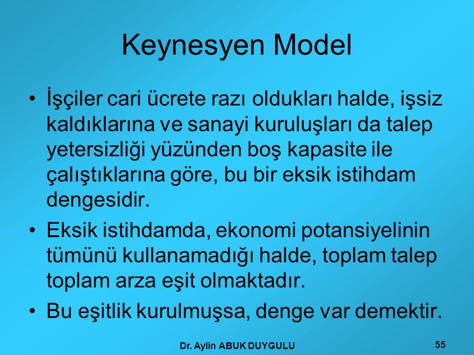 Dr. Aylin ABUK DUYGULU 55 Keynesyen Model •İşçiler cari ücrete razı oldukları halde, işsiz kaldıklarına ve sanayi kuruluşları da talep yetersizliği yü