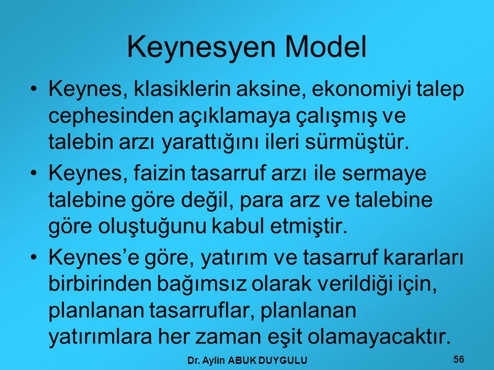 Dr. Aylin ABUK DUYGULU 56 Keynesyen Model •Keynes, klasiklerin aksine, ekonomiyi talep cephesinden açıklamaya çalışmış ve talebin arzı yarattığını ile