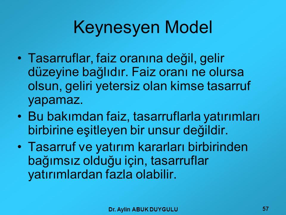 Dr. Aylin ABUK DUYGULU 57 Keynesyen Model •Tasarruflar, faiz oranına değil, gelir düzeyine bağlıdır. Faiz oranı ne olursa olsun, geliri yetersiz olan