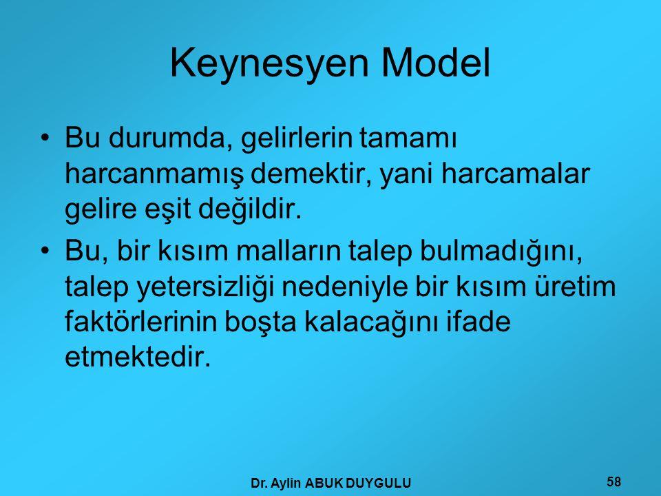 Dr. Aylin ABUK DUYGULU 58 Keynesyen Model •Bu durumda, gelirlerin tamamı harcanmamış demektir, yani harcamalar gelire eşit değildir. •Bu, bir kısım ma