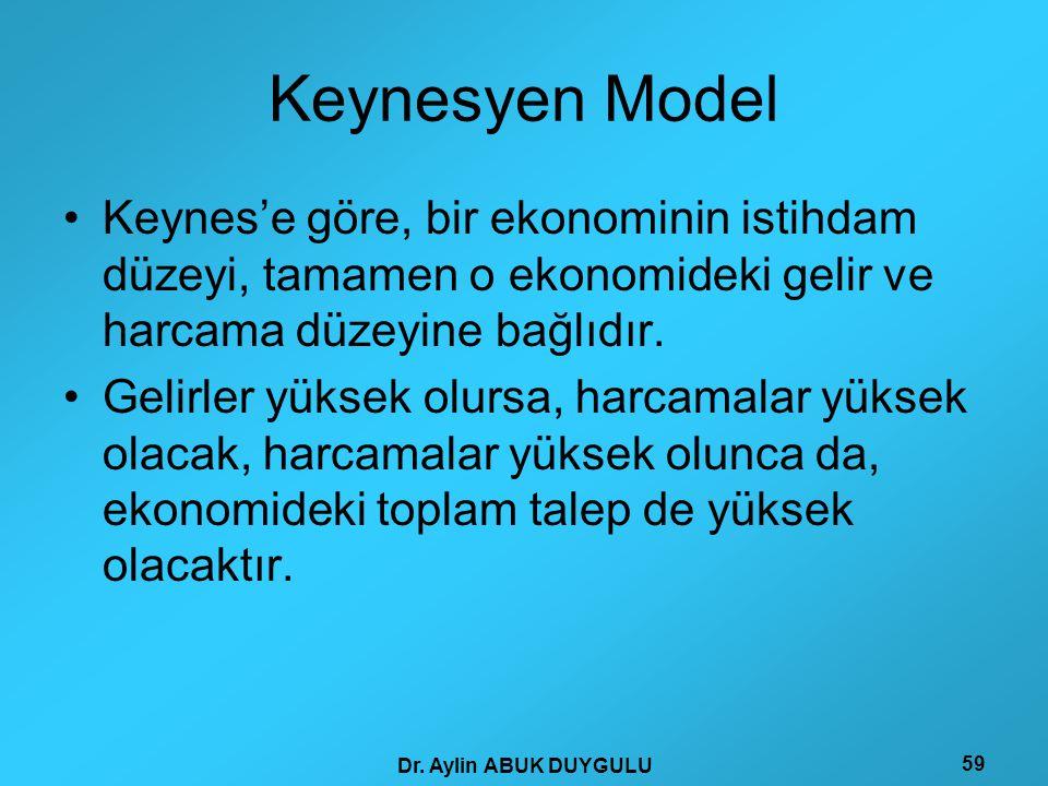 Dr. Aylin ABUK DUYGULU 59 Keynesyen Model •Keynes'e göre, bir ekonominin istihdam düzeyi, tamamen o ekonomideki gelir ve harcama düzeyine bağlıdır. •G